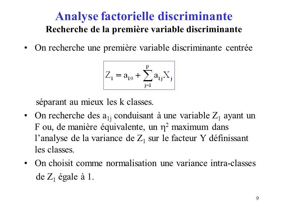 9 Analyse factorielle discriminante Recherche de la première variable discriminante On recherche une première variable discriminante centrée séparant
