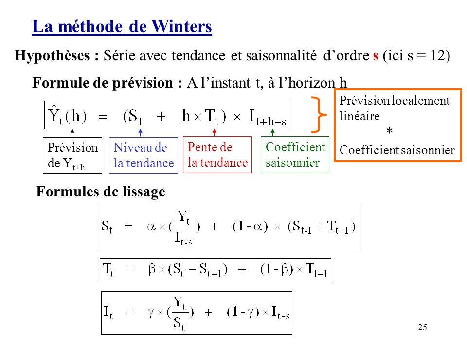 25 La méthode de Winters Hypothèses : Série avec tendance et saisonnalité dordre s (ici s = 12) Formule de prévision : A linstant t, à lhorizon h Form