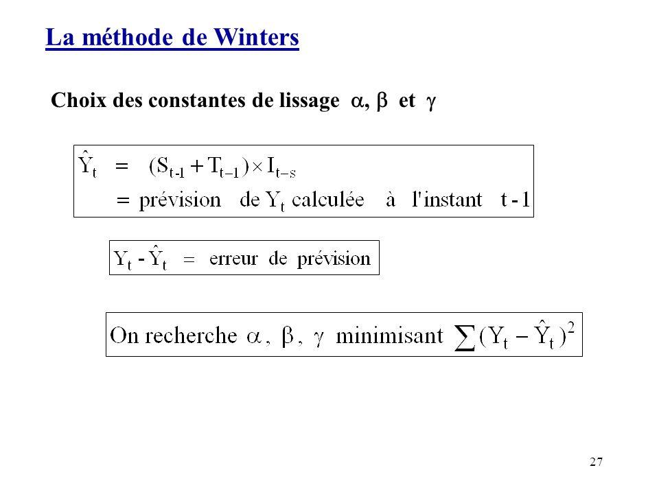 27 La méthode de Winters Choix des constantes de lissage, et