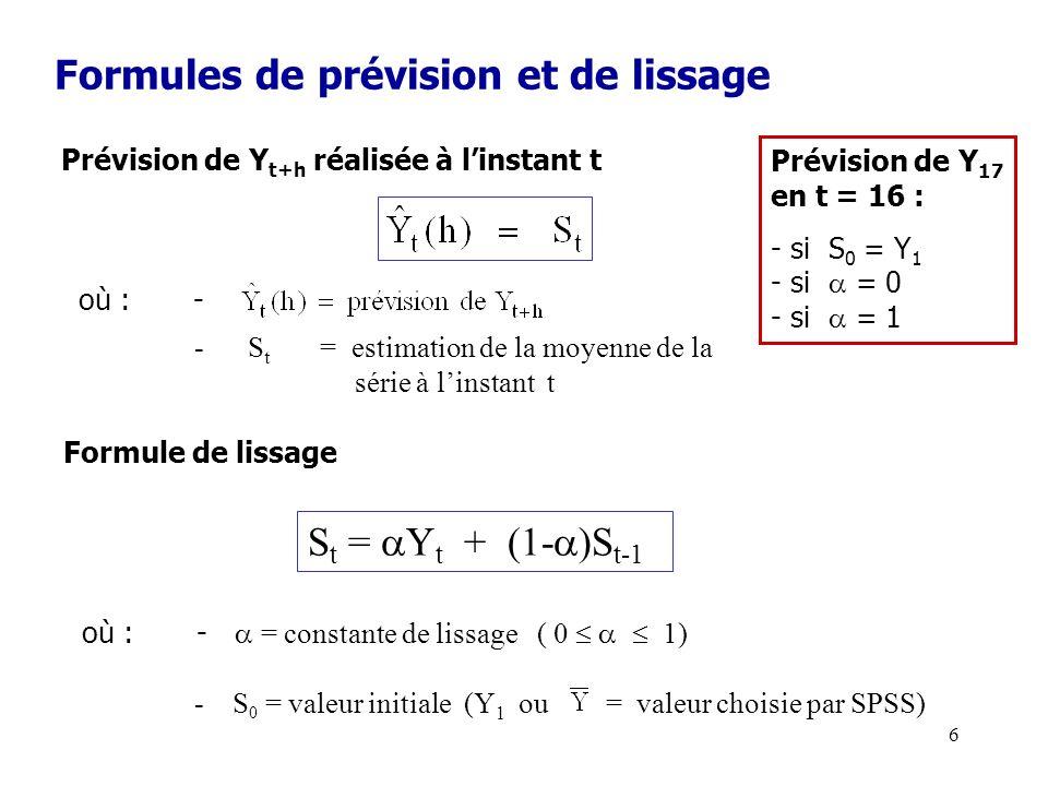 17 La méthode de Holt Hypothèses : Série avec tendance, sans saisonnalité Formule de prévision : A linstant t, à lhorizon h Prévision de Y t+h Niveau de la tendance Pente de la tendance Formules de lissage S t = Y t + (1 - ) (S t-1 + T t-1 ) T t = (S t - S t-1 ) + (1 - ) T t-1 Prévision localement linéaire
