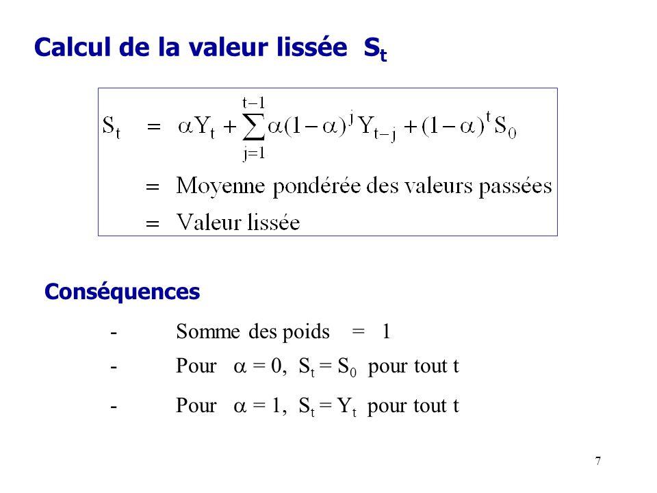 18 La méthode de Holt Choix des valeurs initiales de T 0 et S 0 dans SPSS Choix des constantes de lissage et