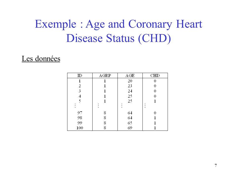 18 Test de Wald Le modèle Test H 0 : 1 = 0 H 1 : 1 0 Statistique utilisée Décision de rejeter H 0 au risque Rejet de H 0 si Wald ou NS = P( 2 (1) Wald)