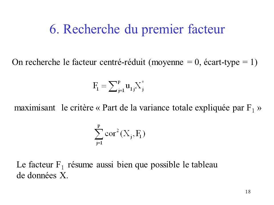 18 6. Recherche du premier facteur On recherche le facteur centré-réduit (moyenne = 0, écart-type = 1) maximisant le critère « Part de la variance tot