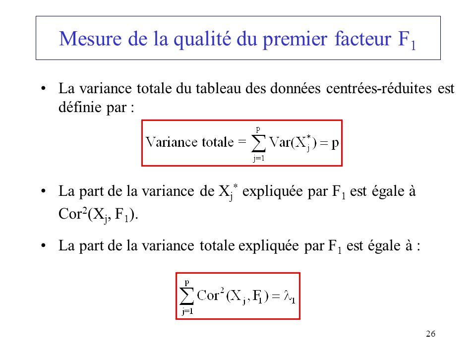 26 La variance totale du tableau des données centrées-réduites est définie par : La part de la variance de X j * expliquée par F 1 est égale à Cor 2 (