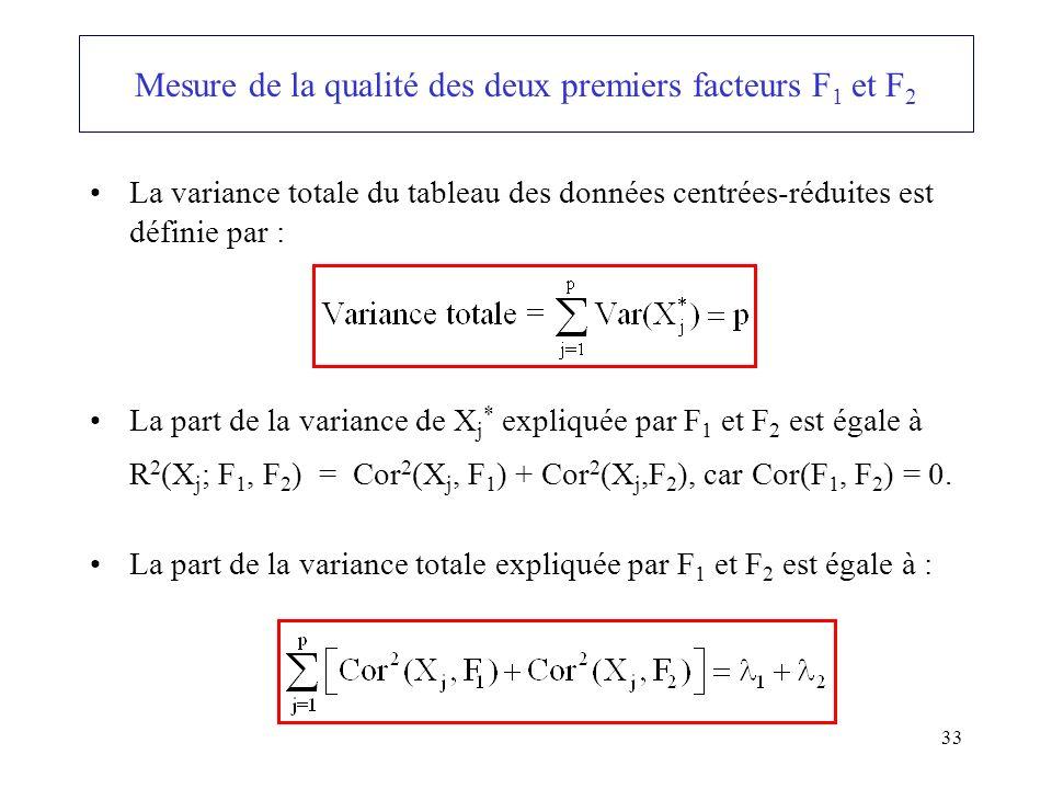33 La variance totale du tableau des données centrées-réduites est définie par : La part de la variance de X j * expliquée par F 1 et F 2 est égale à