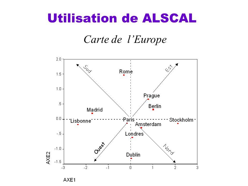 Utilisation de ALSCAL Carte de lEurope