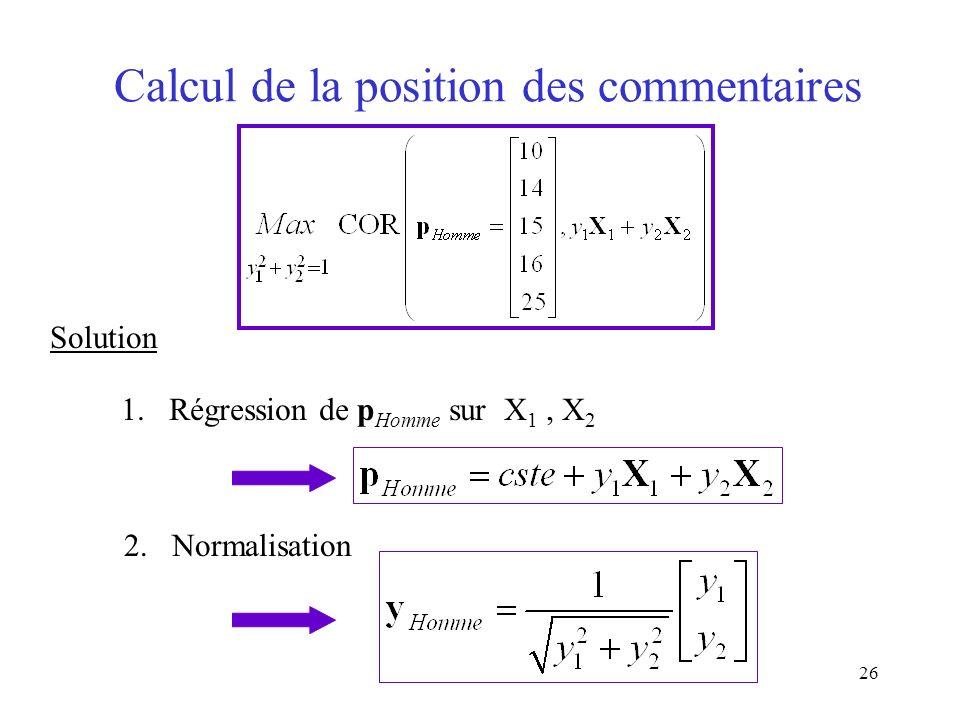 26 Calcul de la position des commentaires Solution 1.Régression de p Homme sur X 1, X 2 2.