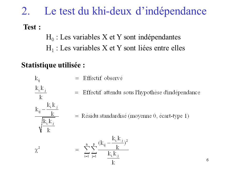 6 2.Le test du khi-deux dindépendance Test : H 0 : Les variables X et Y sont indépendantes H 1 : Les variables X et Y sont liées entre elles Statistiq