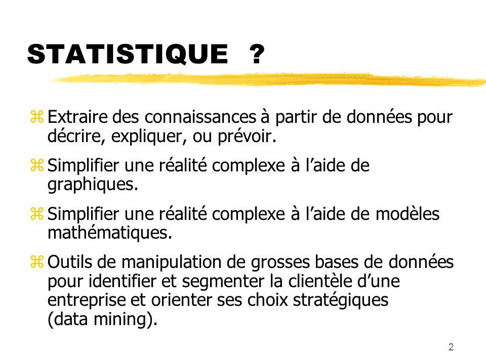 2 STATISTIQUE ? zExtraire des connaissances à partir de données pour décrire, expliquer, ou prévoir. zSimplifier une réalité complexe à laide de graph