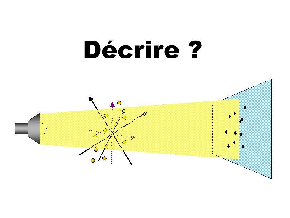 Exemple 6 : Positionnement des cigarettes - Chaque personne interrogée construit sa typologie des 56 marques.