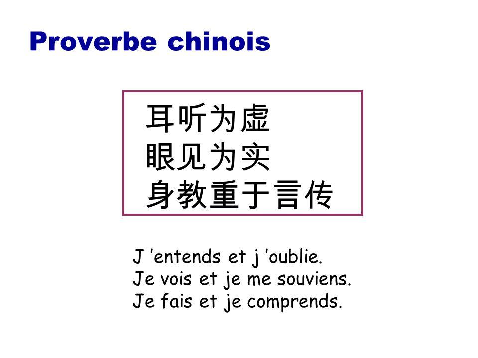 Proverbe chinois J entends et j oublie. Je vois et je me souviens. Je fais et je comprends.