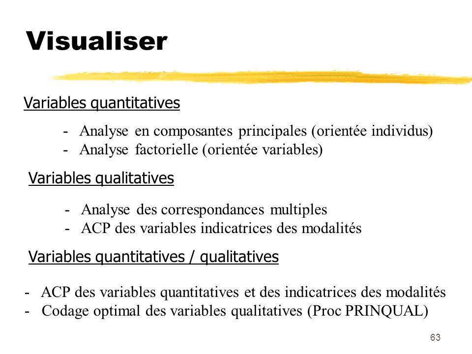 63 Visualiser Variables quantitatives - Analyse en composantes principales (orientée individus) - Analyse factorielle (orientée variables) Variables q