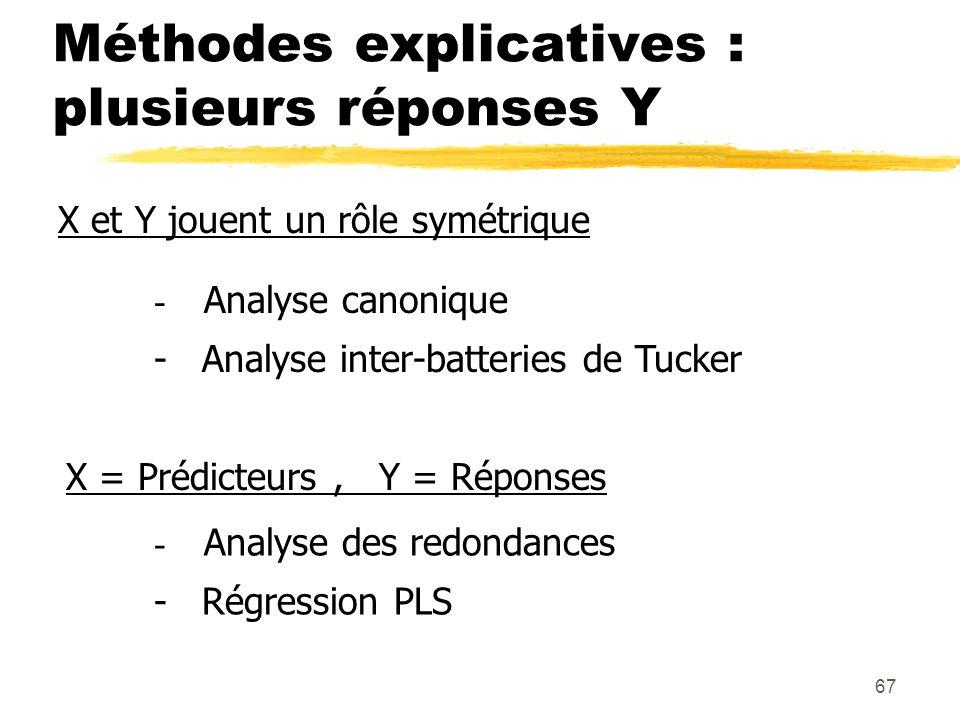 67 Méthodes explicatives : plusieurs réponses Y X = Prédicteurs, Y = Réponses - Analyse des redondances - Régression PLS X et Y jouent un rôle symétri