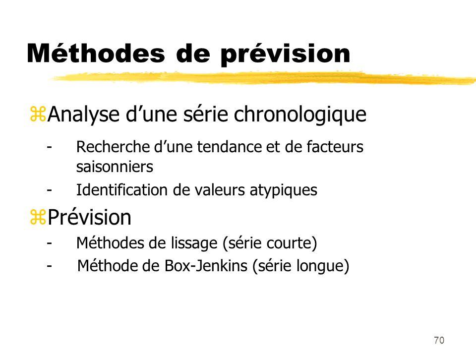 70 Méthodes de prévision zAnalyse dune série chronologique -Recherche dune tendance et de facteurs saisonniers -Identification de valeurs atypiques zP
