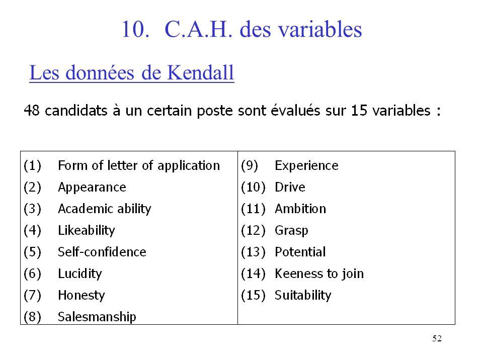 52 10.C.A.H. des variables Les données de Kendall