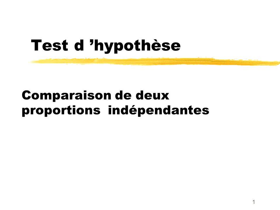 1 Test d hypothèse Comparaison de deux proportions indépendantes