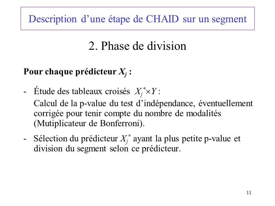 11 Description dune étape de CHAID sur un segment Pour chaque prédicteur X j : -Étude des tableaux croisés X j * Y : Calcul de la p-value du test dind