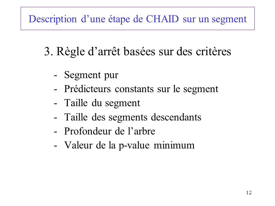 12 Description dune étape de CHAID sur un segment -Segment pur -Prédicteurs constants sur le segment -Taille du segment -Taille des segments descendan