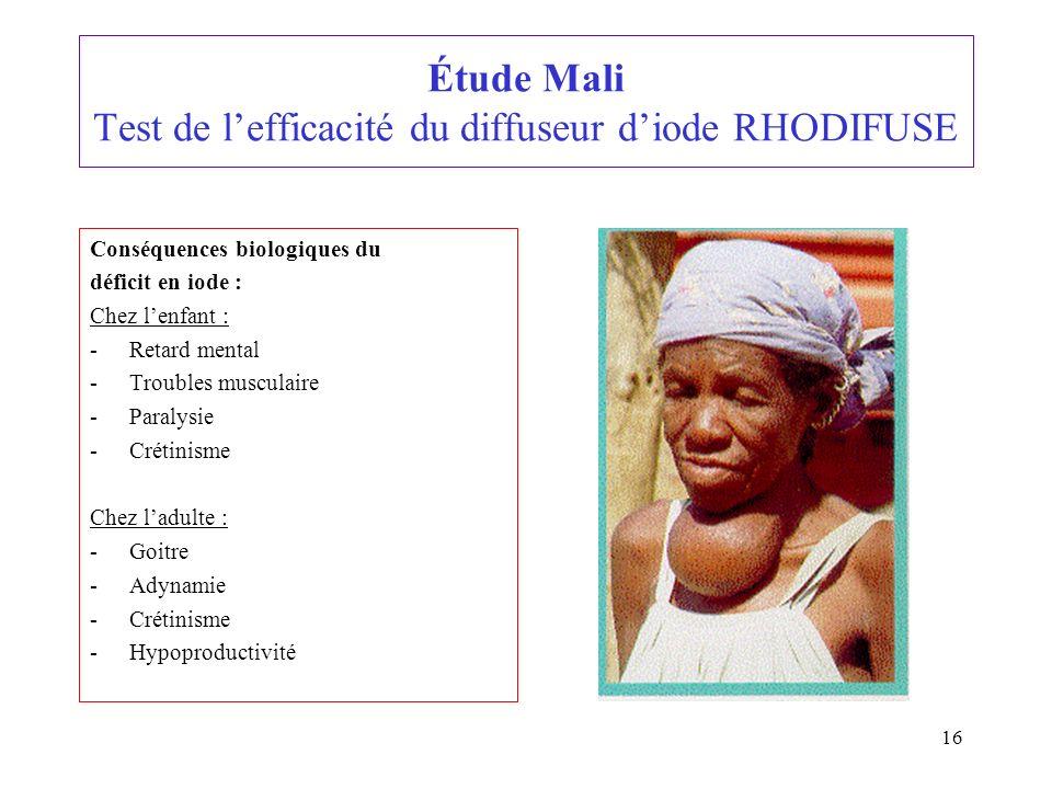 16 Étude Mali Test de lefficacité du diffuseur diode RHODIFUSE Conséquences biologiques du déficit en iode : Chez lenfant : -Retard mental -Troubles m