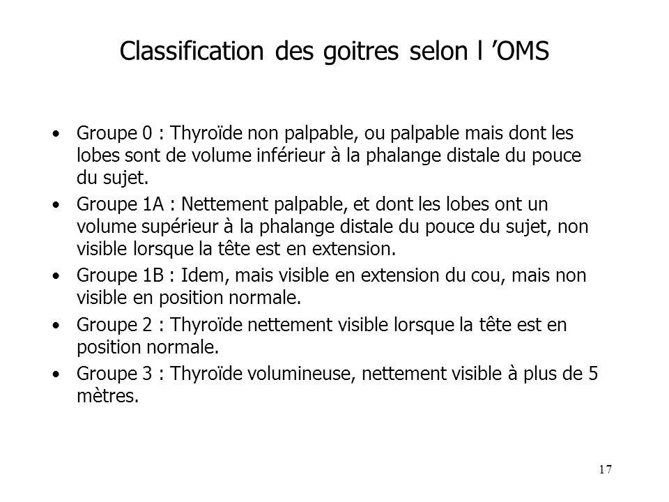 17 Classification des goitres selon l OMS Groupe 0 : Thyroïde non palpable, ou palpable mais dont les lobes sont de volume inférieur à la phalange dis