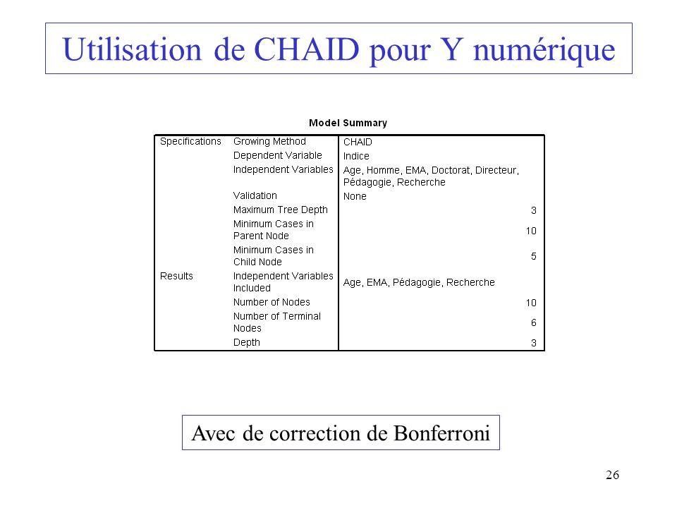 26 Utilisation de CHAID pour Y numérique Avec de correction de Bonferroni