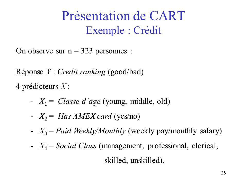 28 Présentation de CART Exemple : Crédit On observe sur n = 323 personnes : Réponse Y : Credit ranking (good/bad) 4 prédicteurs X : - X 1 = Classe dag