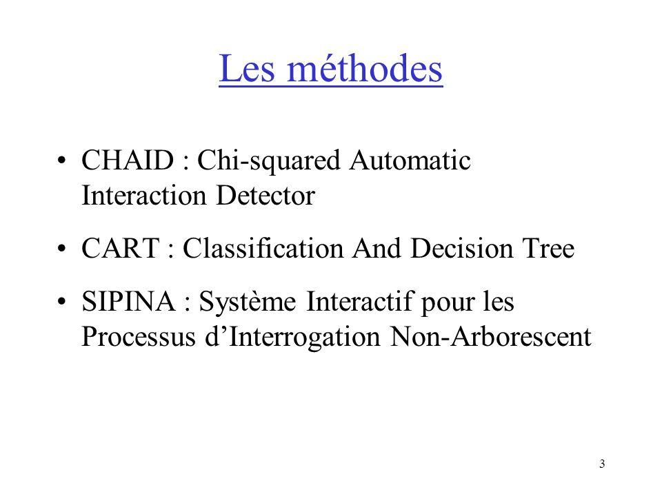 3 Les méthodes CHAID : Chi-squared Automatic Interaction Detector CART : Classification And Decision Tree SIPINA : Système Interactif pour les Process