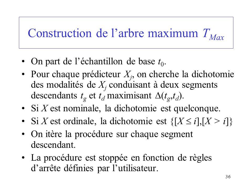 36 Construction de larbre maximum T Max On part de léchantillon de base t 0. Pour chaque prédicteur X j, on cherche la dichotomie des modalités de X j