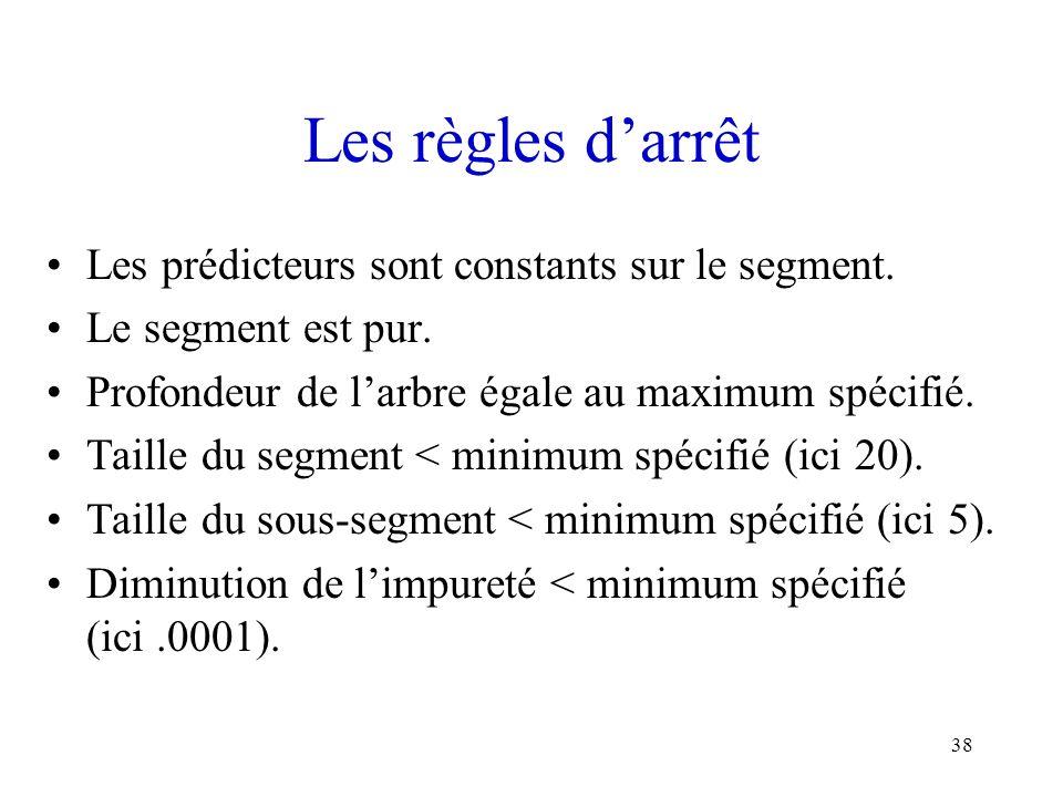 38 Les règles darrêt Les prédicteurs sont constants sur le segment. Le segment est pur. Profondeur de larbre égale au maximum spécifié. Taille du segm