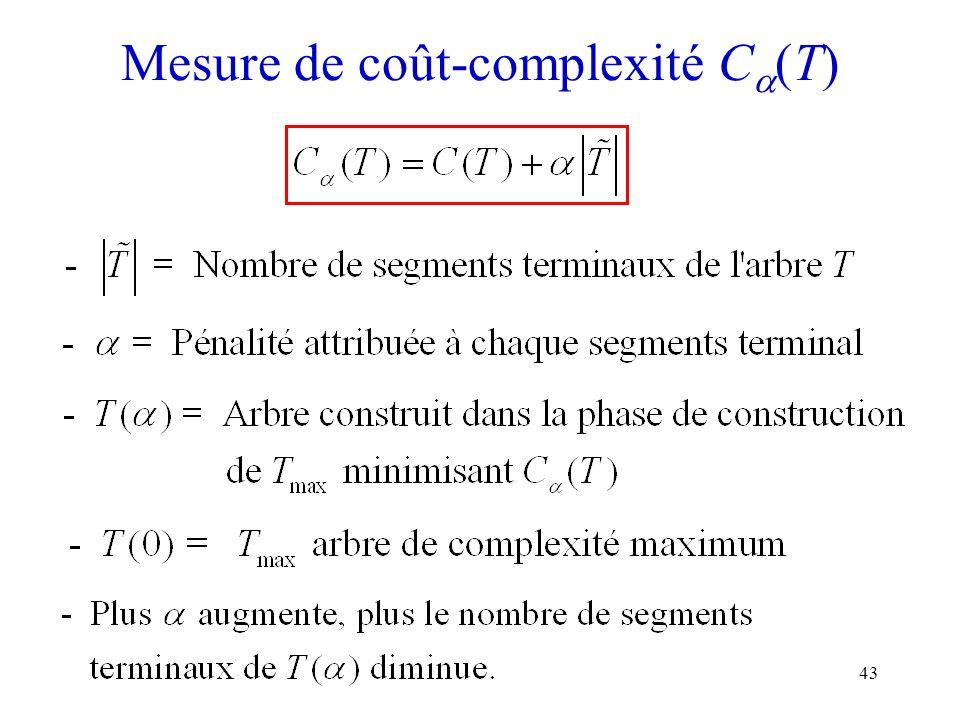 43 Mesure de coût-complexité C (T)