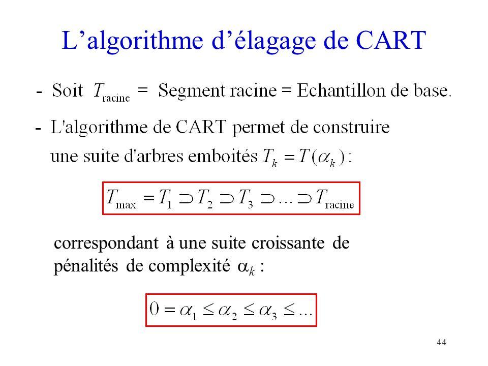 44 Lalgorithme délagage de CART correspondant à une suite croissante de pénalités de complexité k :