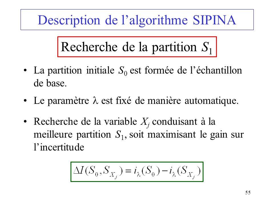 55 Description de lalgorithme SIPINA La partition initiale S 0 est formée de léchantillon de base. Le paramètre est fixé de manière automatique. Reche