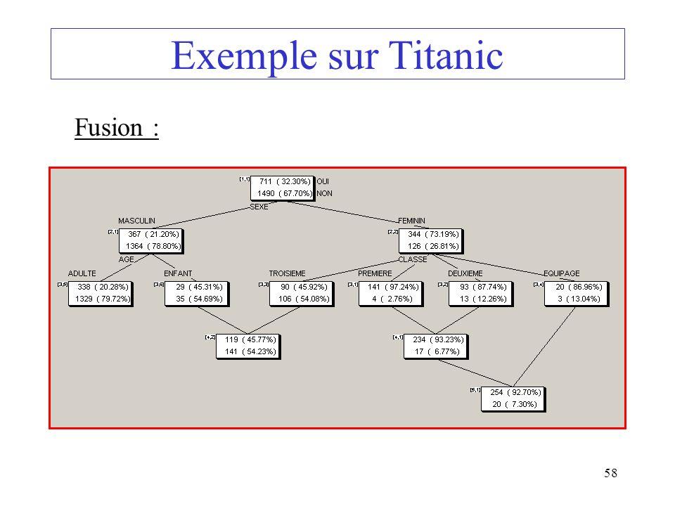 58 Exemple sur Titanic Fusion :