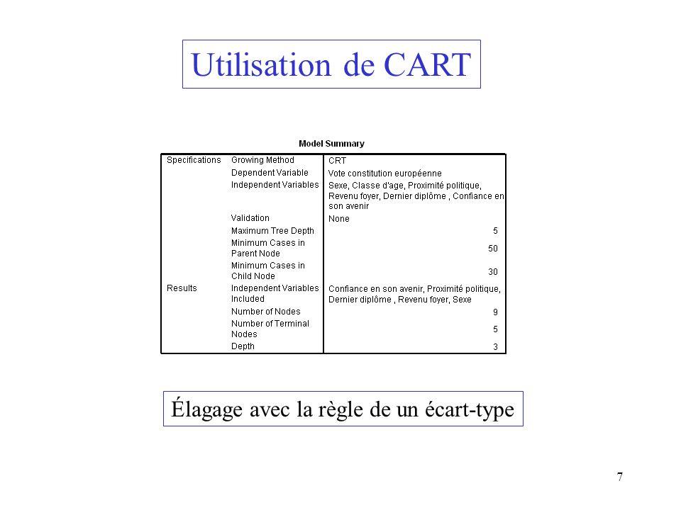 7 Utilisation de CART Élagage avec la règle de un écart-type