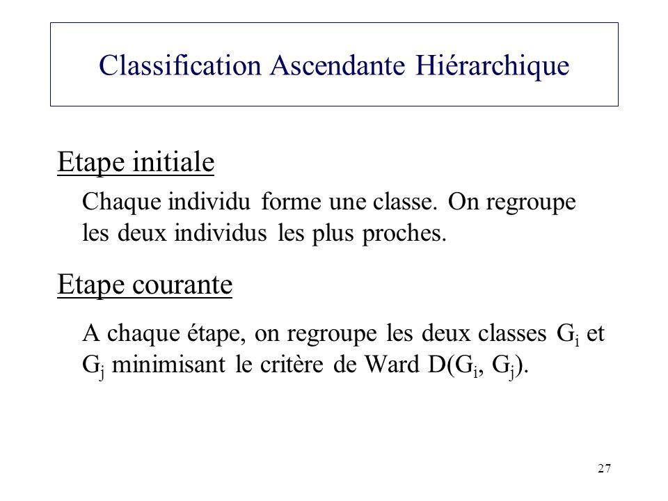 27 Classification Ascendante Hiérarchique Etape initiale Chaque individu forme une classe. On regroupe les deux individus les plus proches. Etape cour