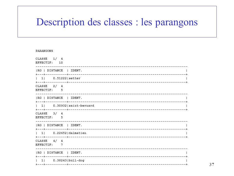 37 Description des classes : les parangons PARANGONS CLASSE 1/ 4 EFFECTIF: 10 ------------------------------------------------------------------------