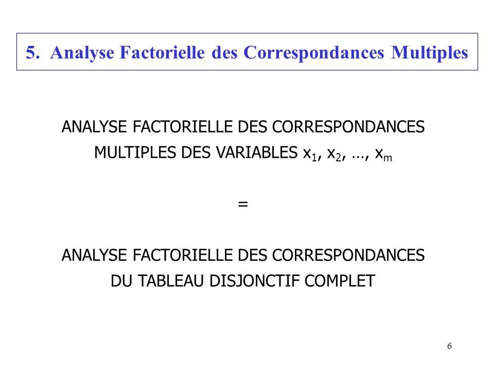 6 5. Analyse Factorielle des Correspondances Multiples ANALYSE FACTORIELLE DES CORRESPONDANCES MULTIPLES DES VARIABLES x 1, x 2, …, x m = ANALYSE FACT