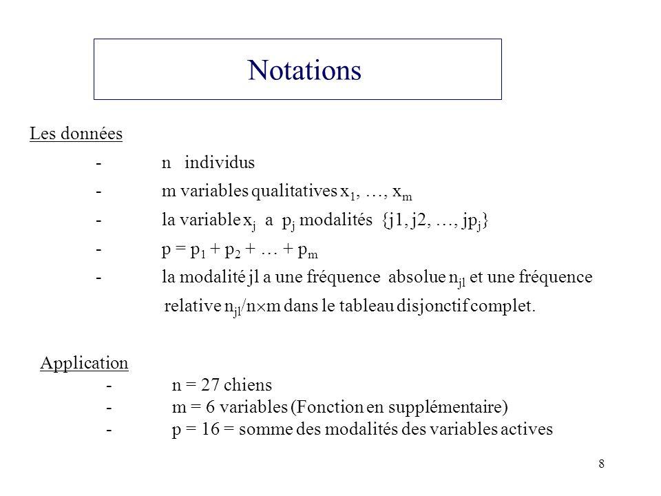 8 Notations Les données -n individus -m variables qualitatives x 1, …, x m -la variable x j a p j modalités {j1, j2, …, jp j } -p = p 1 + p 2 + … + p