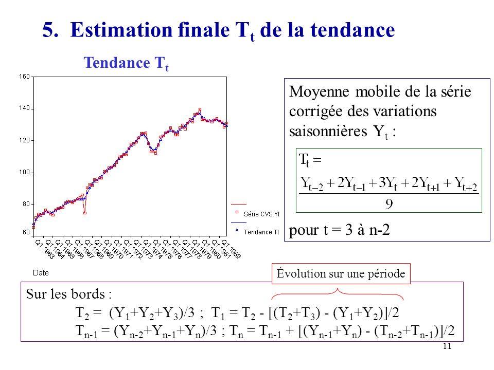 11 5. Estimation finale T t de la tendance Moyenne mobile de la série corrigée des variations saisonnières Y t : pour t = 3 à n-2 Sur les bords : T 2