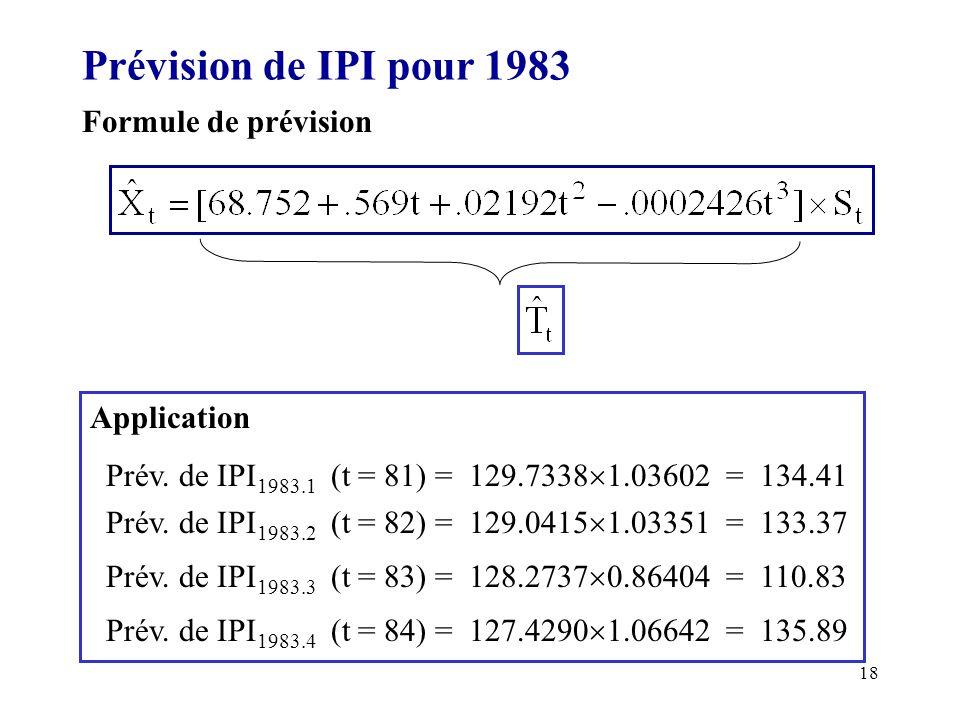 18 Prévision de IPI pour 1983 Application Prév. de IPI 1983.1 (t = 81) = 129.7338 1.03602 = 134.41 Prév. de IPI 1983.2 (t = 82) = 129.0415 1.03351 = 1