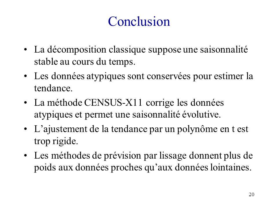 20 Conclusion La décomposition classique suppose une saisonnalité stable au cours du temps. Les données atypiques sont conservées pour estimer la tend