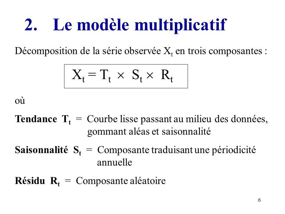 6 2.Le modèle multiplicatif Décomposition de la série observée X t en trois composantes : X t = T t S t R t où Tendance T t = Courbe lisse passant au