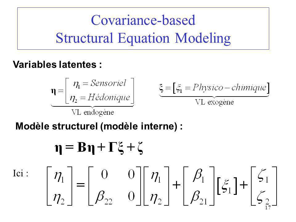 17 Covariance-based Structural Equation Modeling Variables latentes : Modèle structurel (modèle interne) : Ici :