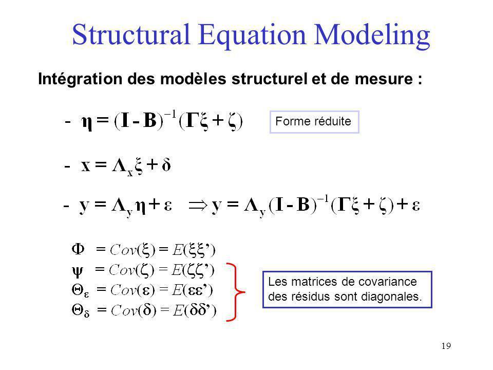 19 Structural Equation Modeling Intégration des modèles structurel et de mesure : Les matrices de covariance des résidus sont diagonales. Forme réduit