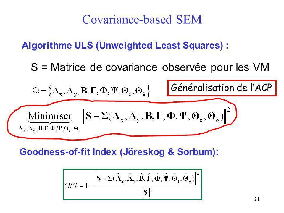 21 Covariance-based SEM Algorithme ULS (Unweighted Least Squares) : S = Matrice de covariance observée pour les VM Goodness-of-fit Index (Jöreskog & S