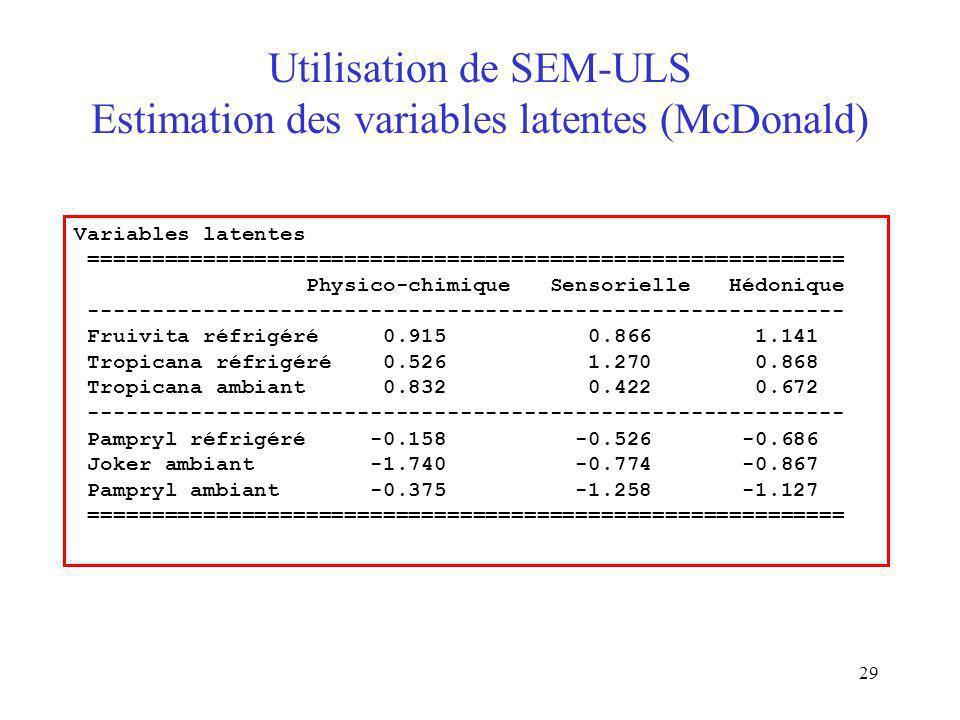 29 Utilisation de SEM-ULS Estimation des variables latentes (McDonald) Variables latentes ===========================================================