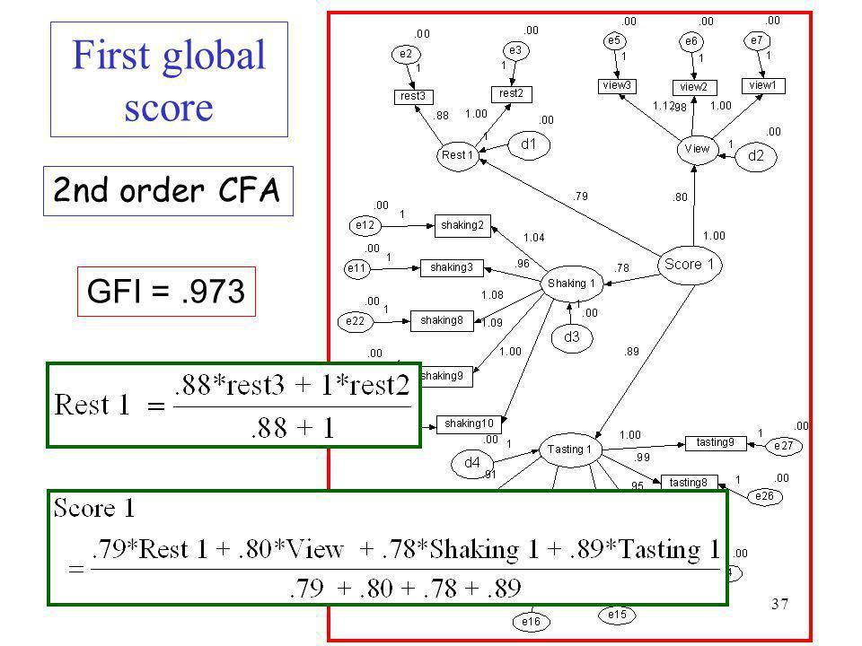 37 First global score GFI =.973 2nd order CFA