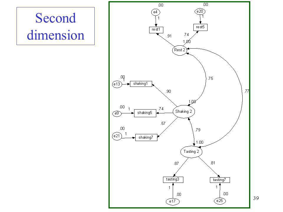 39 Second dimension