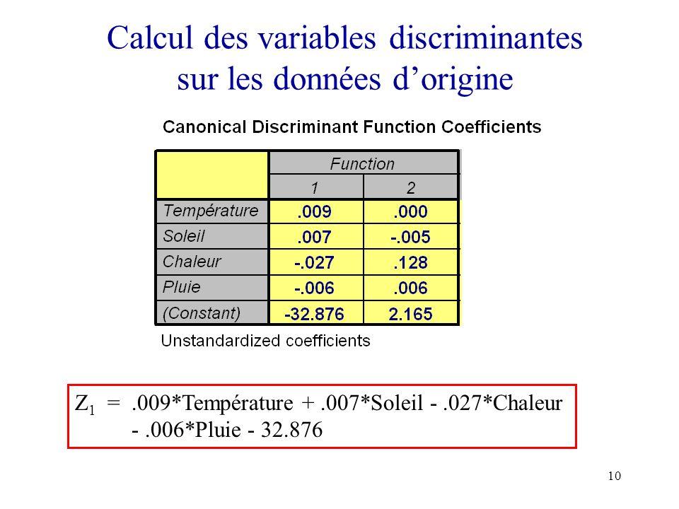 10 Calcul des variables discriminantes sur les données dorigine Z 1 =.009*Température +.007*Soleil -.027*Chaleur -.006*Pluie - 32.876