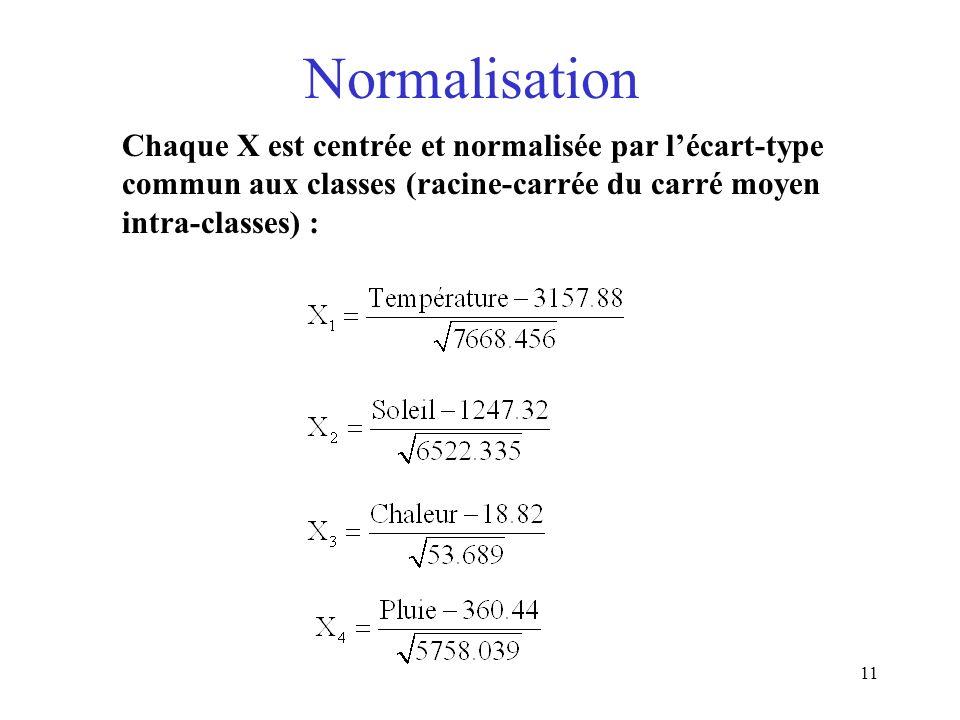 11 Normalisation Chaque X est centrée et normalisée par lécart-type commun aux classes (racine-carrée du carré moyen intra-classes) :